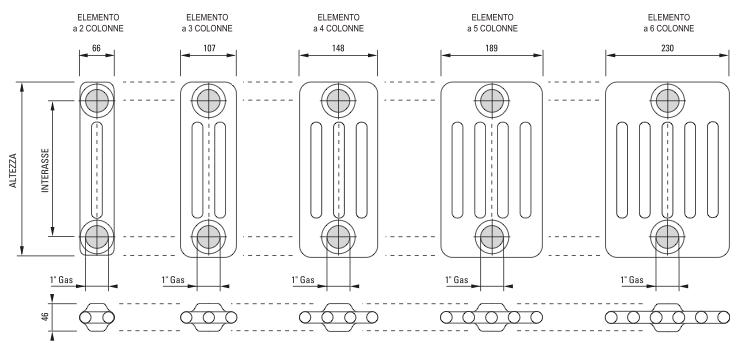 Размеры радиаторов Cordivari